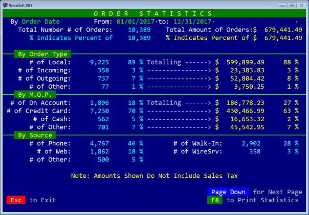 Order Statistics 01