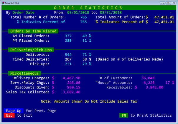 Order Statistics 03